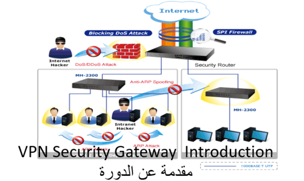 Main vpn security gateway2